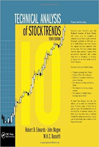 Technical Analysis of Stock Trends Tenth Edition