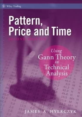 Using Gann Theory