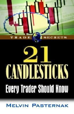 Candlesticks Every Trader Should Know – Melvin Pasternak
