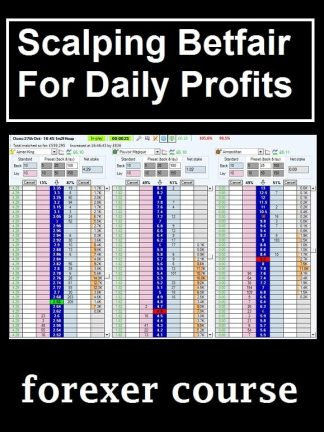 Scalping Betfair For Daily Profits