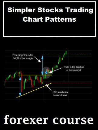 Simpler Stocks Trading Chart Patterns
