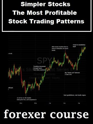 Simpler Stocks The Most Profitable Stock Trading Patterns